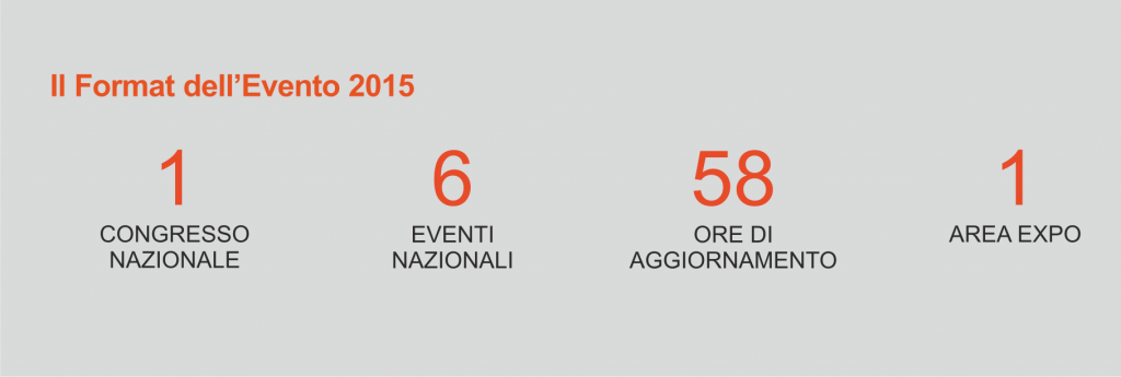 «SECURITY DAY 2015» 17